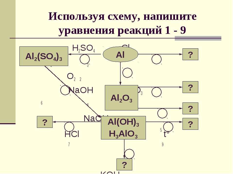 Используя схему, напишите уравнения реакций 1 - 9 H2SO4 Cl2 1 3 O2 2 NaOH HNO...