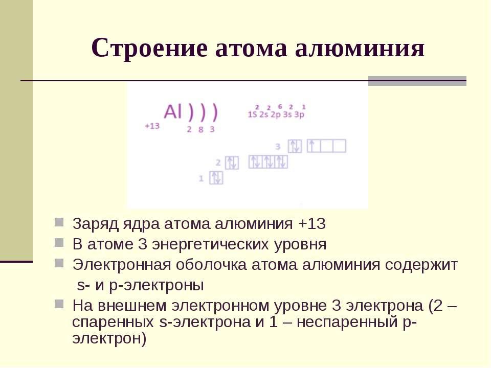 Строение атома алюминия Заряд ядра атома алюминия +13 В атоме 3 энергетически...
