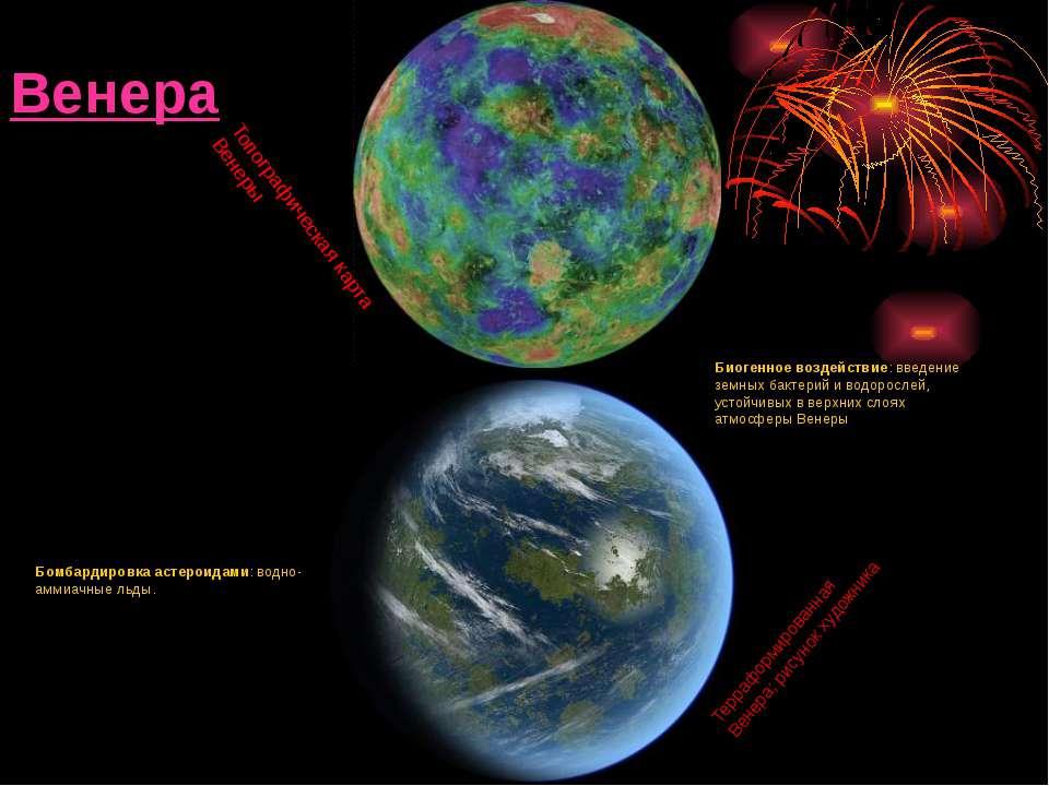 Венера Топографическая карта Венеры Терраформированная Венера; рисунок художн...