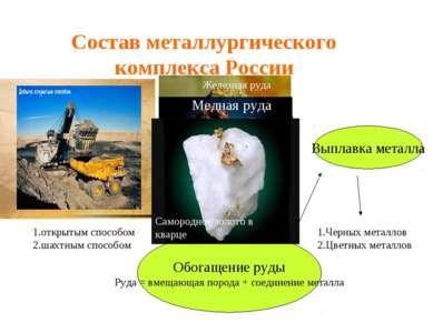 Состав металлургического комплекса России Добыча руды Обогащение руды Руда = ...