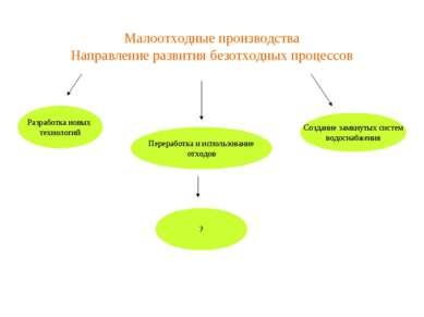 Малоотходные производства Направление развития безотходных процессов Разработ...