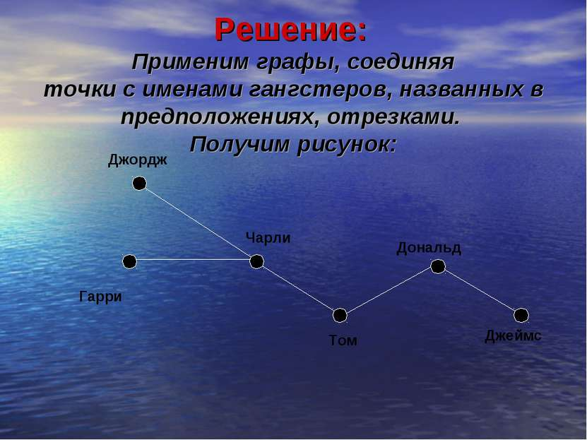 Решение: Применим графы, соединяя точки с именами гангстеров, названных в пре...