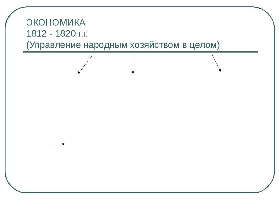 ЭКОНОМИКА 1812 - 1820 г.г. (Управление народным хозяйством в целом) Сельское ...