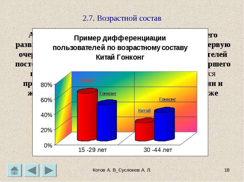 Котов А. В_Суслонов А. Л. * 2.7. Возрастной состав Аналитики отмечают, что на...