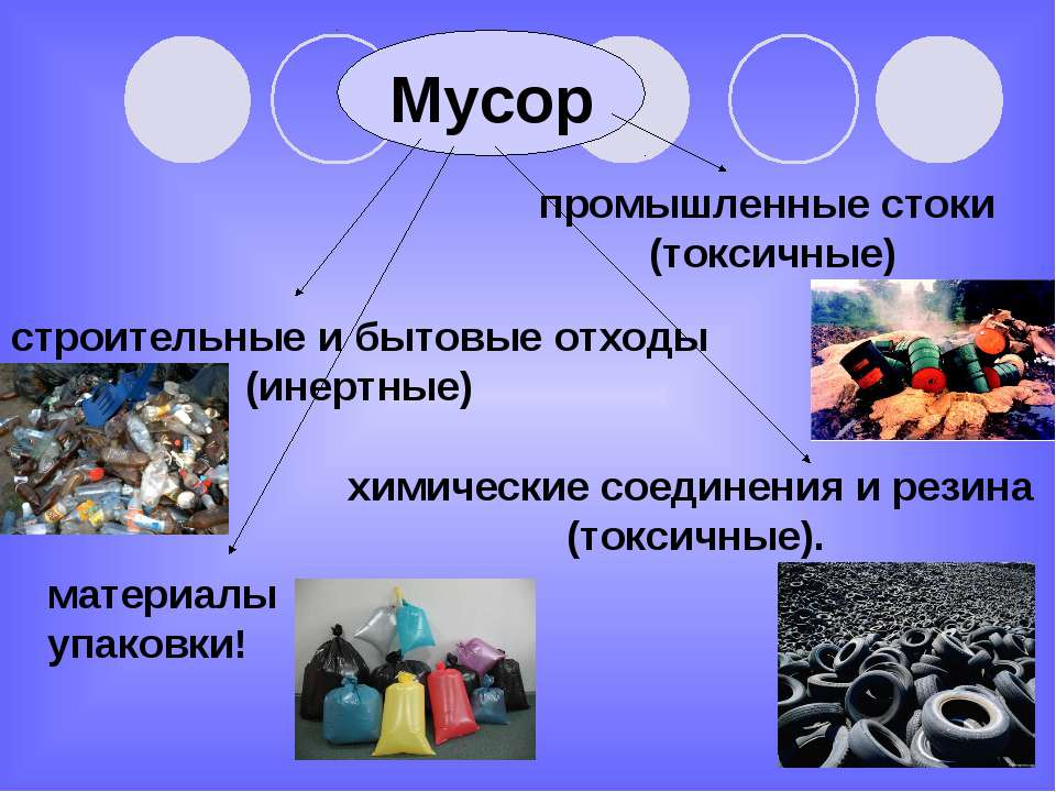 Мусор строительные и бытовые отходы (инертные) промышленные стоки (токсичные)...
