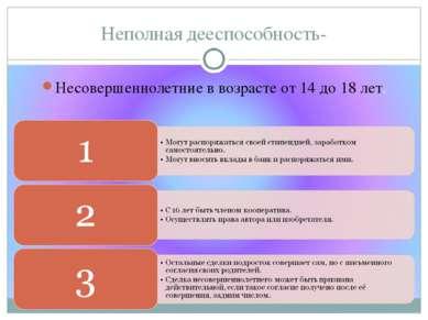 Неполная дееспособность- Несовершеннолетние в возрасте от 14 до 18 лет.