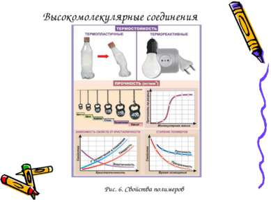 Рис. 6. Свойства полимеров Высокомолекулярные соединения