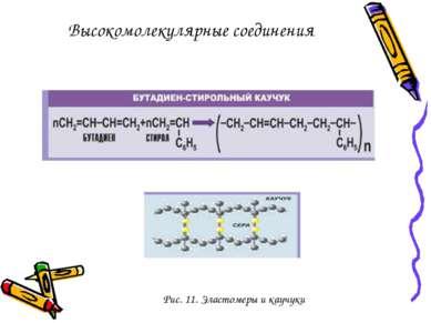 Рис. 11. Эластомеры и каучуки Высокомолекулярные соединения