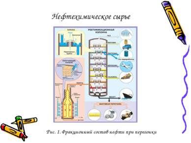 Нефтехимическое сырье Рис. 1. Фракционный состав нефти при перегонки