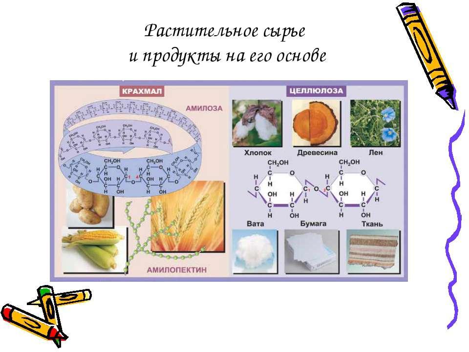Растительное сырье и продукты на его основе