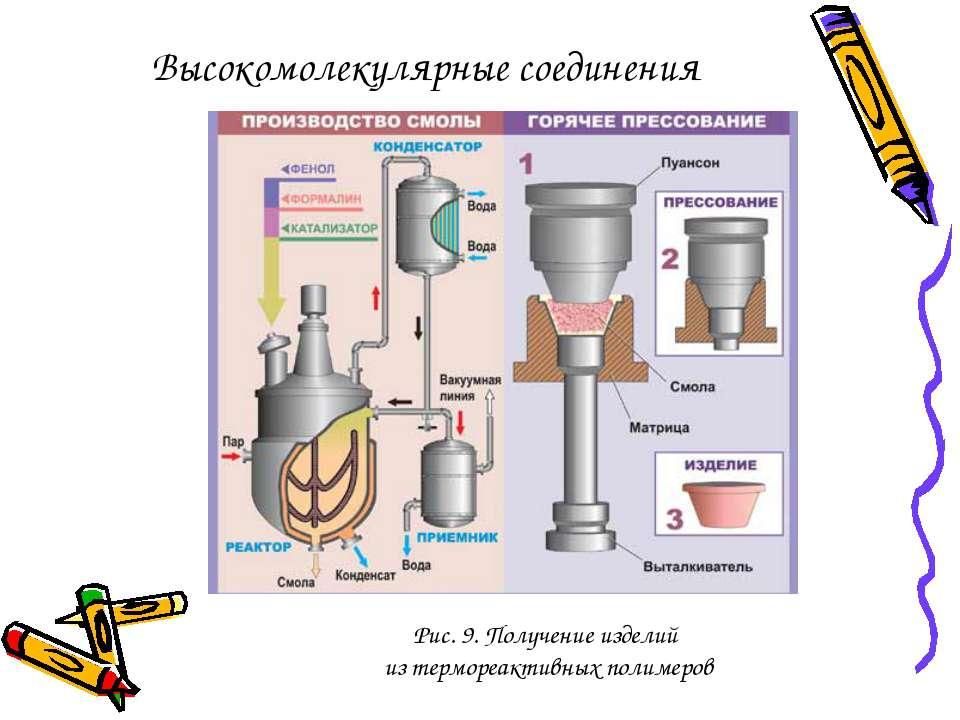 Рис. 9. Получение изделий из термореактивных полимеров Высокомолекулярные сое...