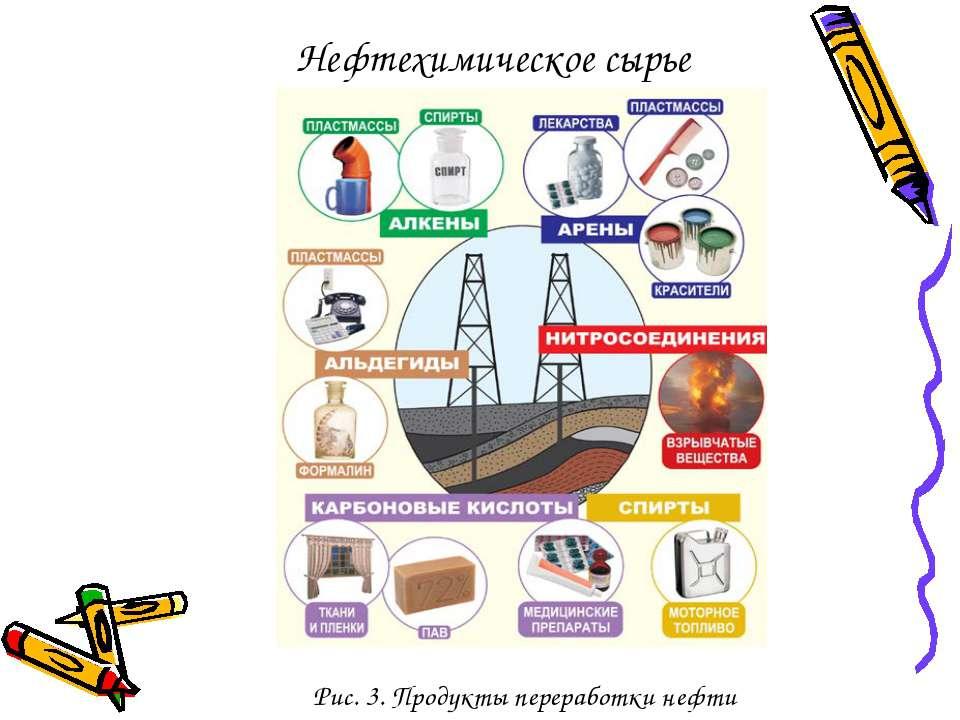 Нефтехимическое сырье Рис. 3. Продукты переработки нефти