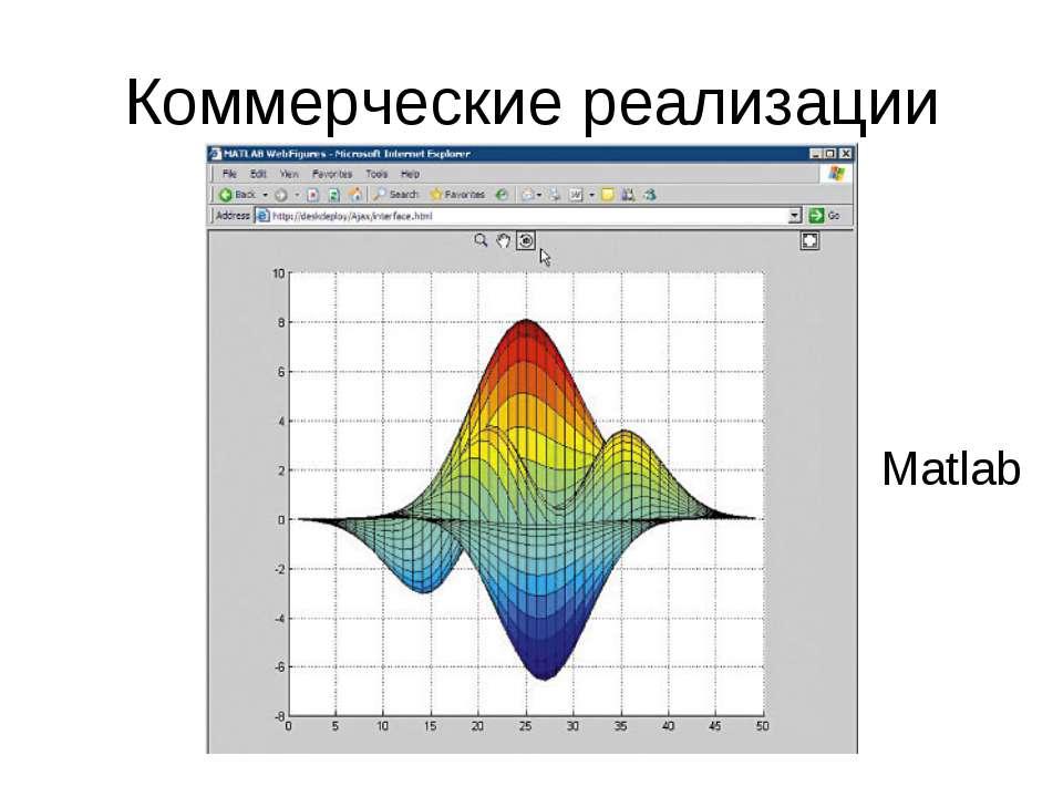 Коммерческие реализации Matlab