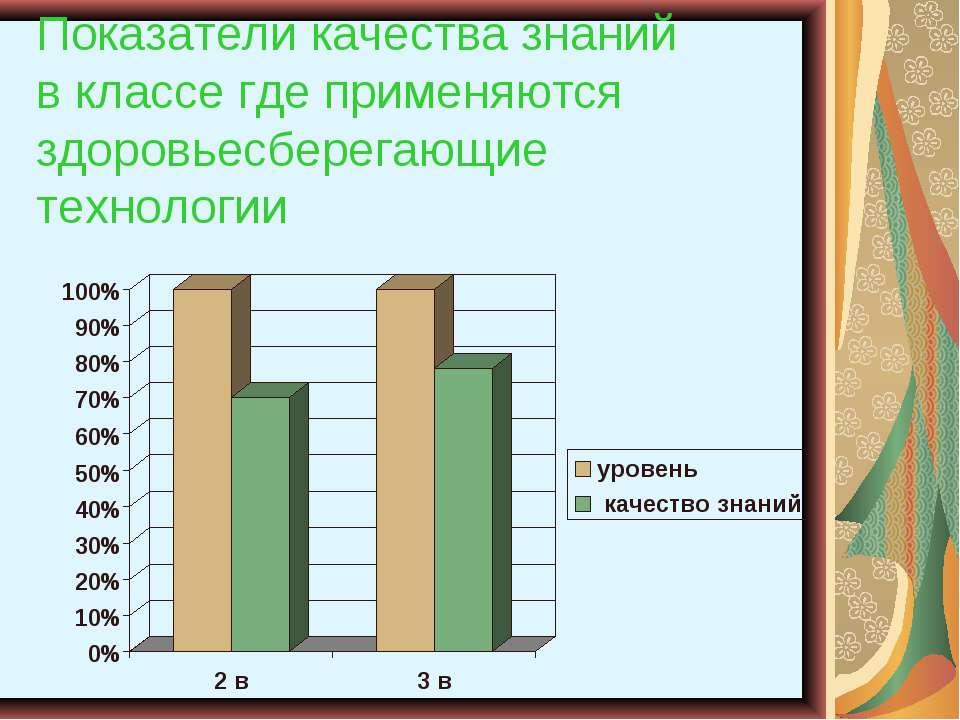 Показатели качества знаний в классе где применяются здоровьесберегающие техно...