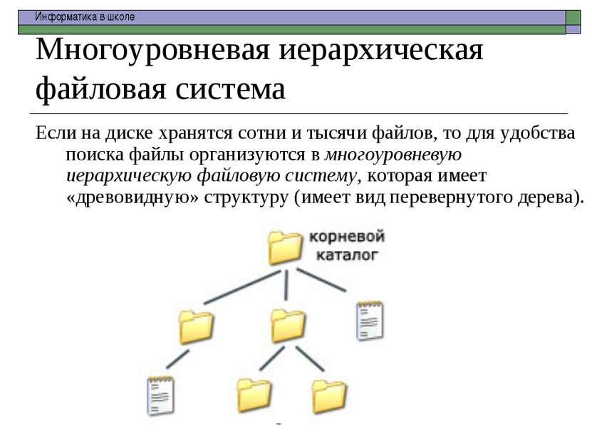 Многоуровневая иерархическая файловая система Если на диске хранятся сотни и ...