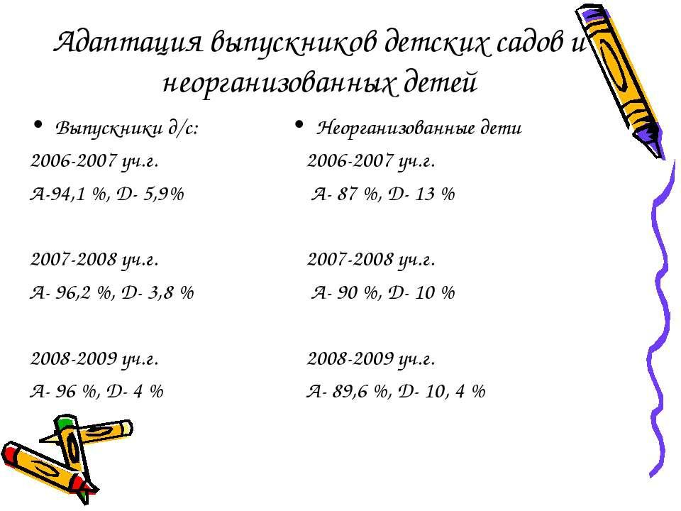 Адаптация выпускников детских садов и неорганизованных детей Выпускники д/с: ...