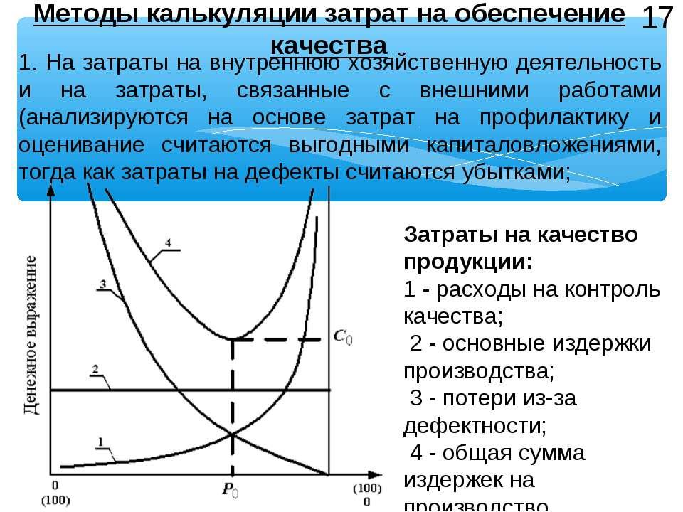 Методы калькуляции затрат на обеспечение качества 17 1. На затраты на внутрен...