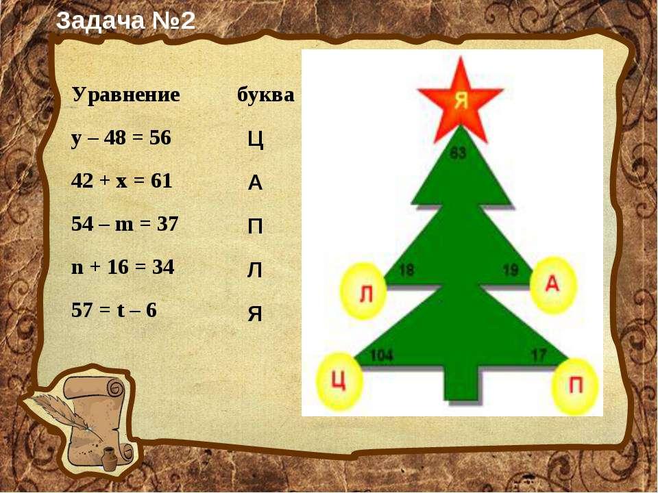 Задача №2 Ц А П Л Я Уравнение буква y – 48 = 56  42 + x = 61  54 – m = 37 ...