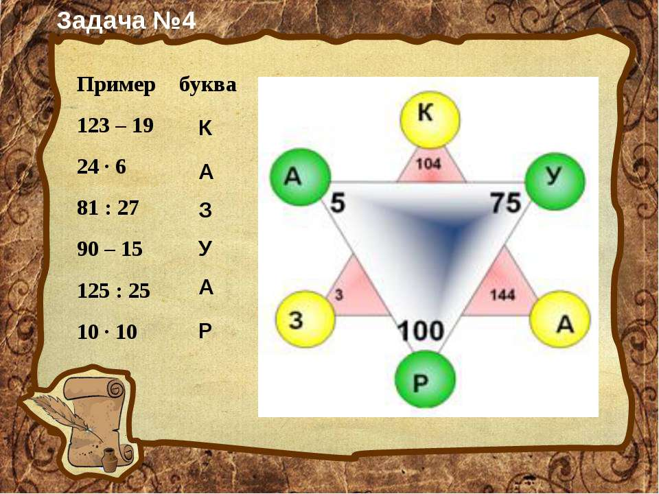 Задача №4 К А З У Р А Пример буква 123 – 19  24 · 6  81 : 27 90 – 15  125 ...