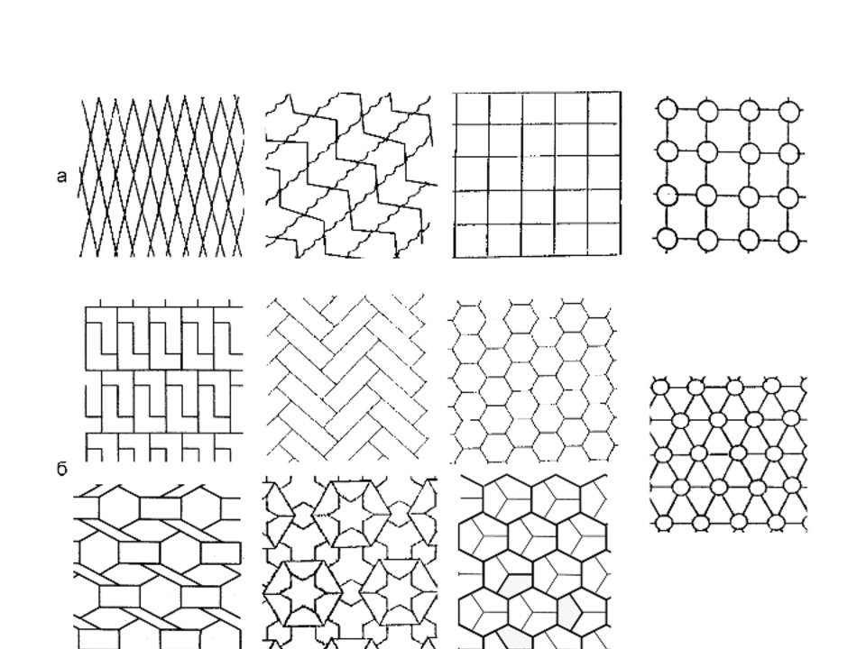 Различия геометрии и топологии мозаик