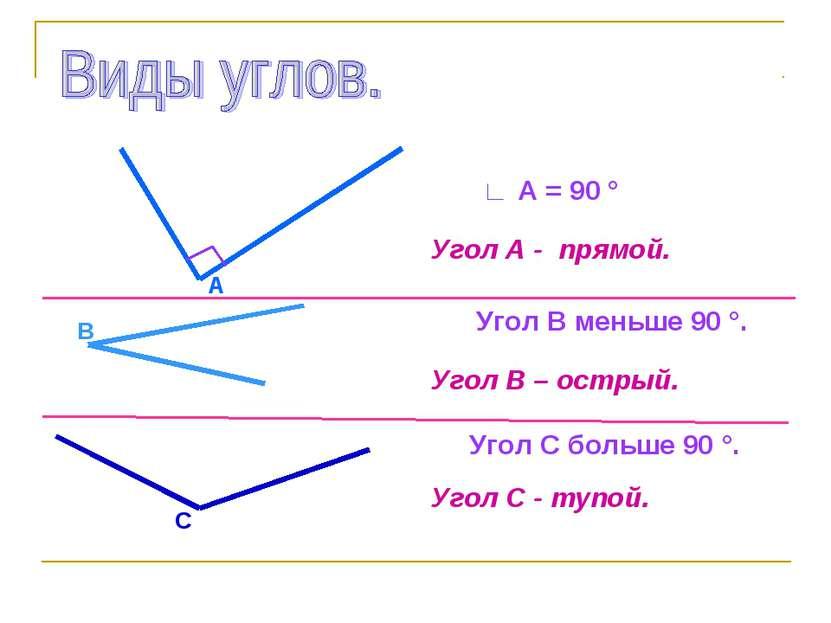 ∟ А = 90 ° А Угол А - прямой. Угол В меньше 90 °. В Угол В – острый. Угол С б...