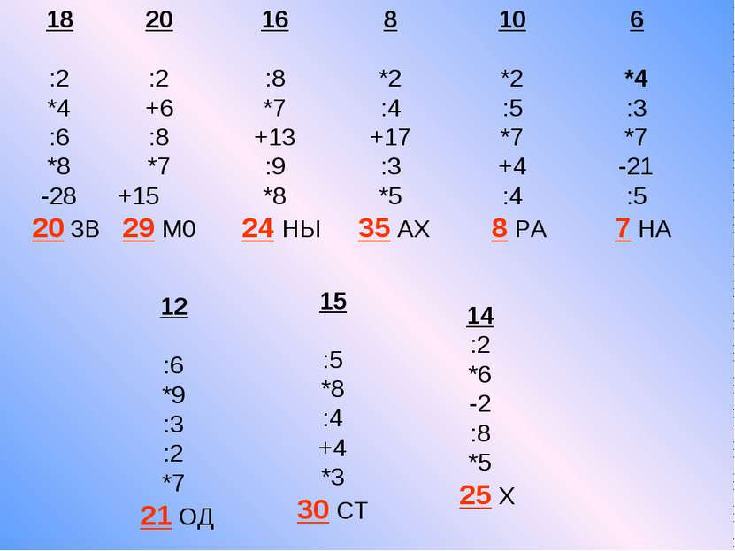 18 :2 *4 :6 *8 -28 20 3В 20 :2 +6 :8 *7 +15 29 М0 16 :8 *7 +13 :9 *8 24 НЫ 8 ...