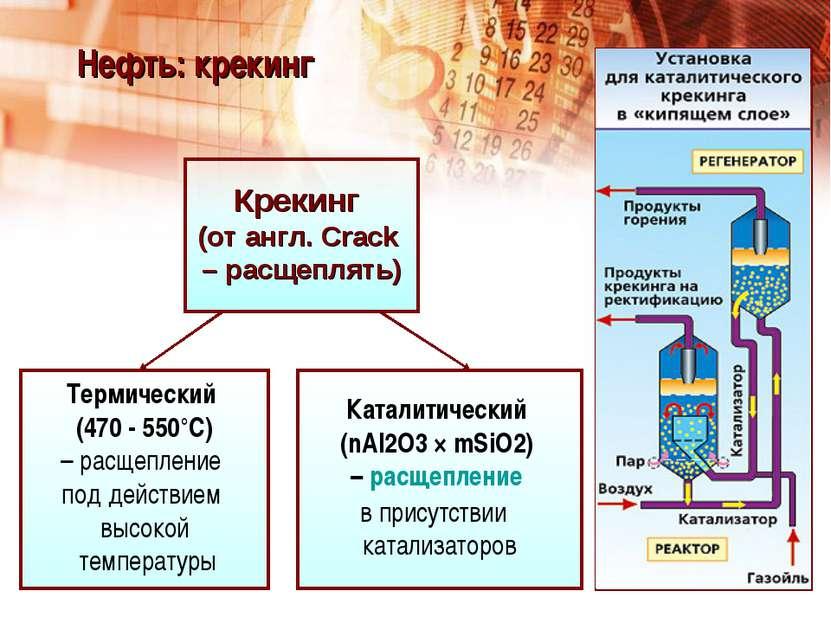 Нефть: крекинг