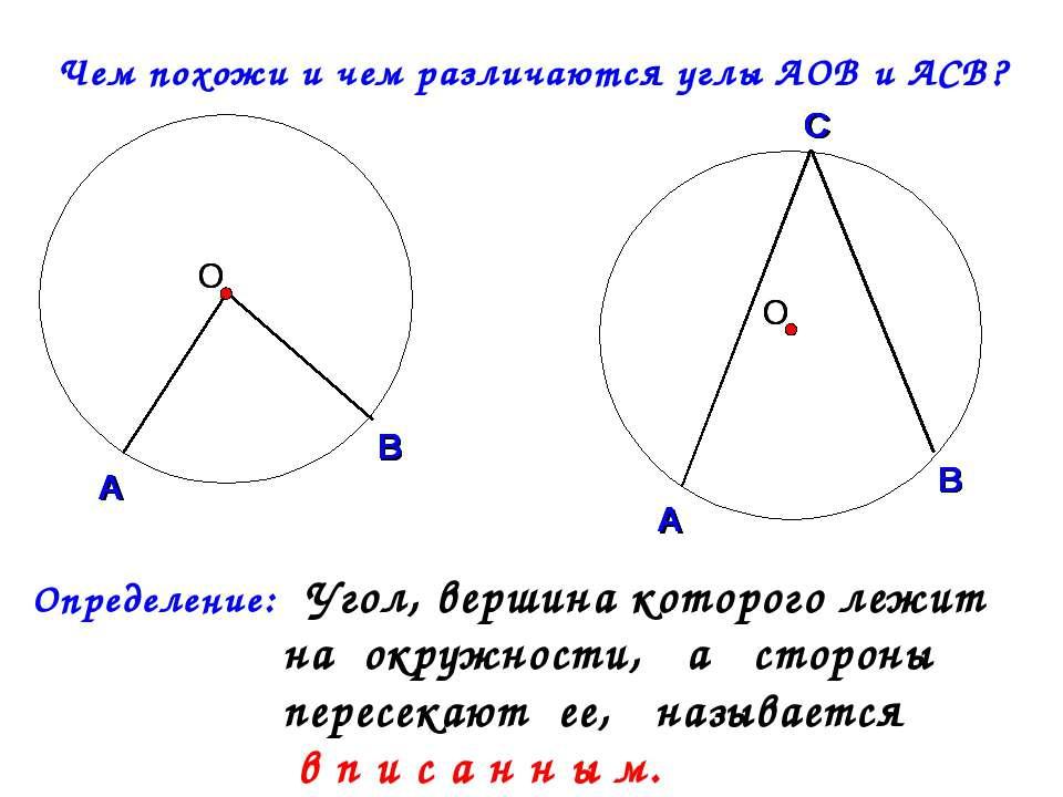 Чем похожи и чем различаются углы АОВ и АСВ? Определение: Угол, вершина котор...