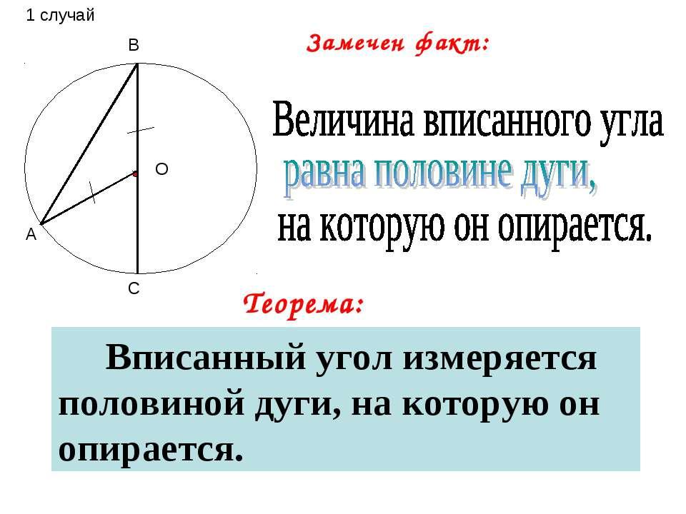 А В С О Теорема: Замечен факт: Вписанный угол измеряется половиной дуги, на к...