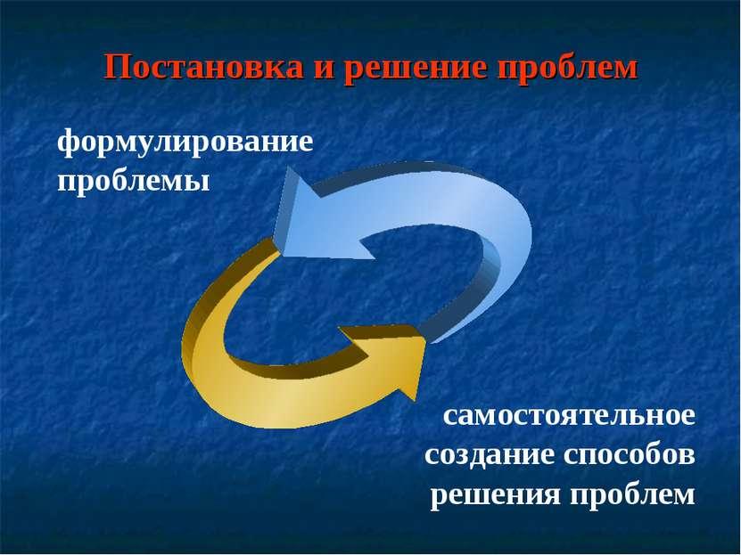 формулирование проблемы самостоятельное создание способов решения проблем Пос...