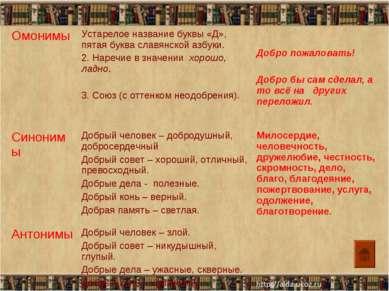 Омонимы Устарелое название буквы «Д», пятая буква славянской азбуки. 2. Нареч...