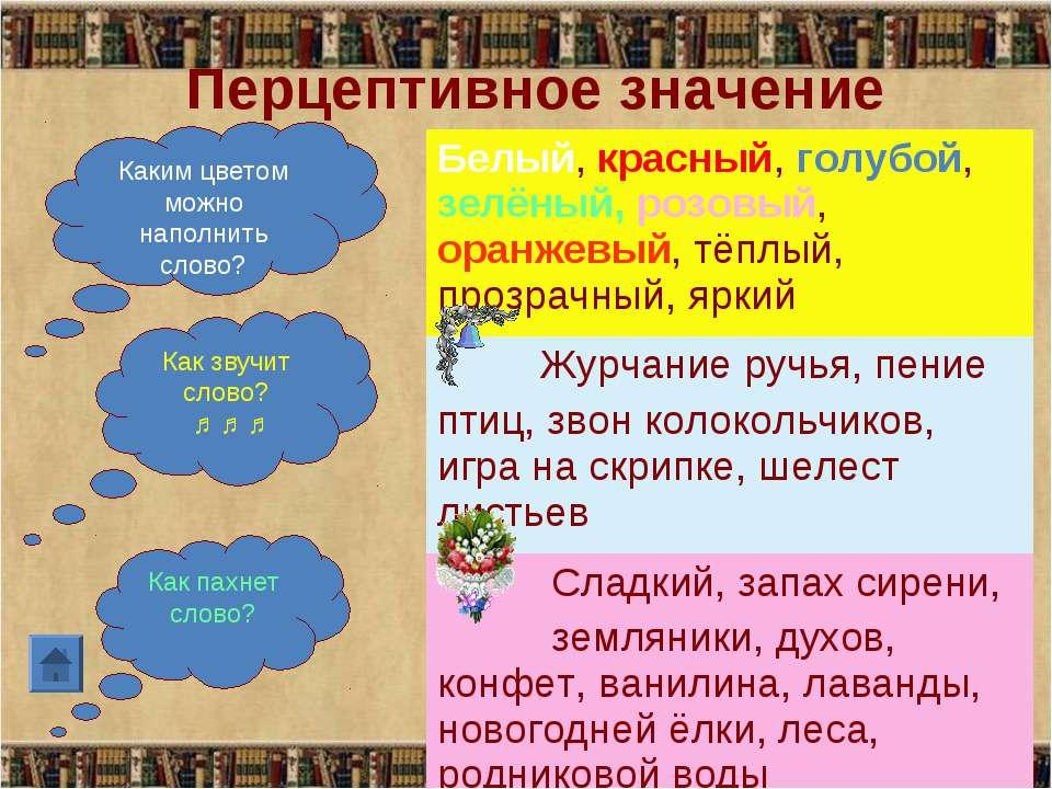 Перцептивное значение Каким цветом можно наполнить слово? Как звучит слово? ♫...