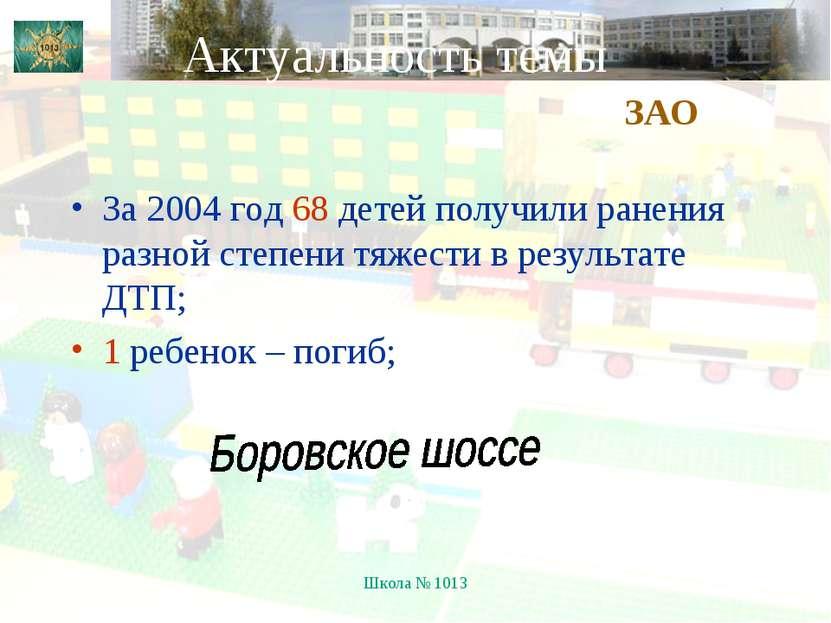 Школа № 1013 Актуальность темы За 2004 год 68 детей получили ранения разной с...
