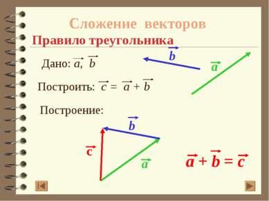 Сложение векторов Правило треугольника Построение: