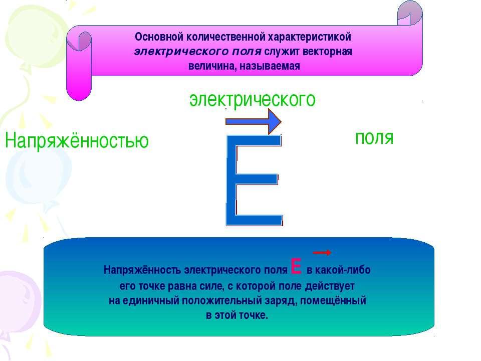 поля Основной количественной характеристикой электрического поля служит векто...