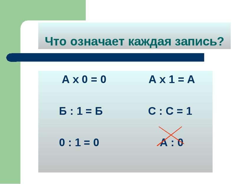 Что означает каждая запись? А х 0 = 0 А х 1 = А Б : 1 = Б С : С = 1 0 : 1 = 0...
