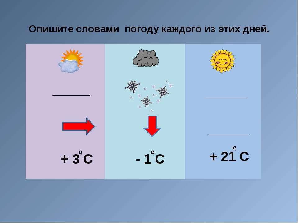Опишите словами погоду каждого из этих дней. _________ + 3 С - 1 С + 21 С ___...