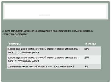 Диагностика состояния психологического климата в коллективе. Анализ результат...
