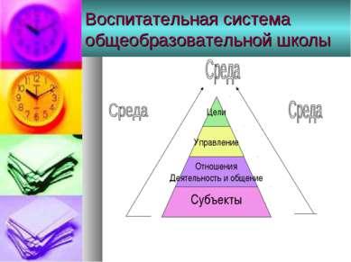 Воспитательная система общеобразовательной школы