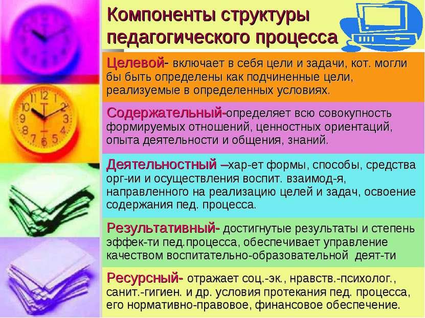 Компоненты структуры педагогического процесса