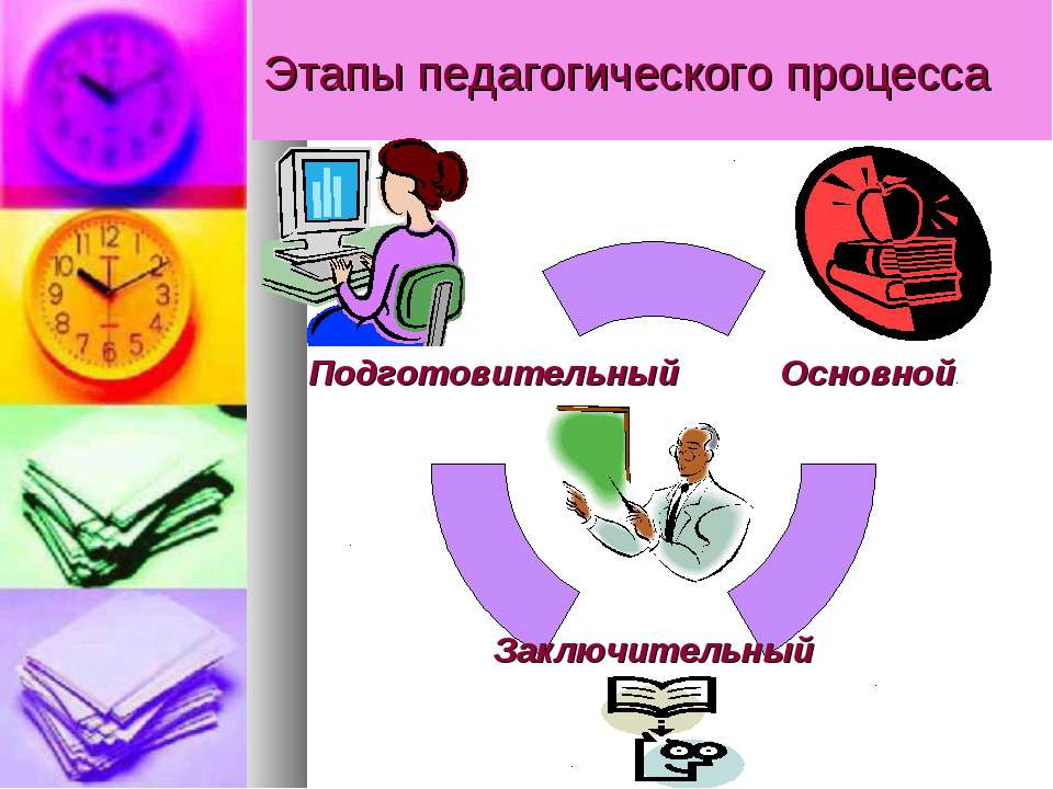 Этапы педагогического процесса