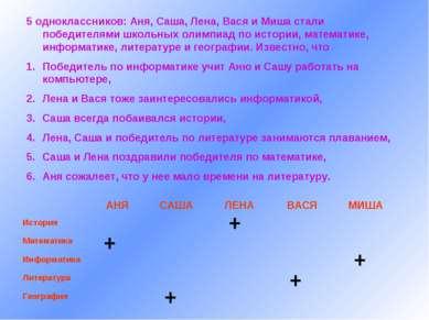 5 одноклассников: Аня, Саша, Лена, Вася и Миша стали победителями школьных ол...