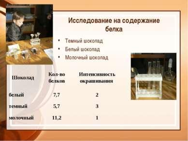 Исследование на содержание белка Темный шоколад Белый шоколад Молочный шокола...
