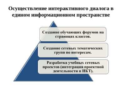 Осуществление интерактивного диалога в едином информационном пространстве