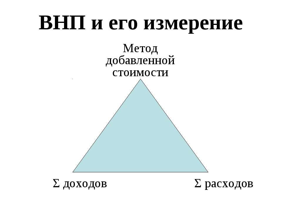 ВНП и его измерение