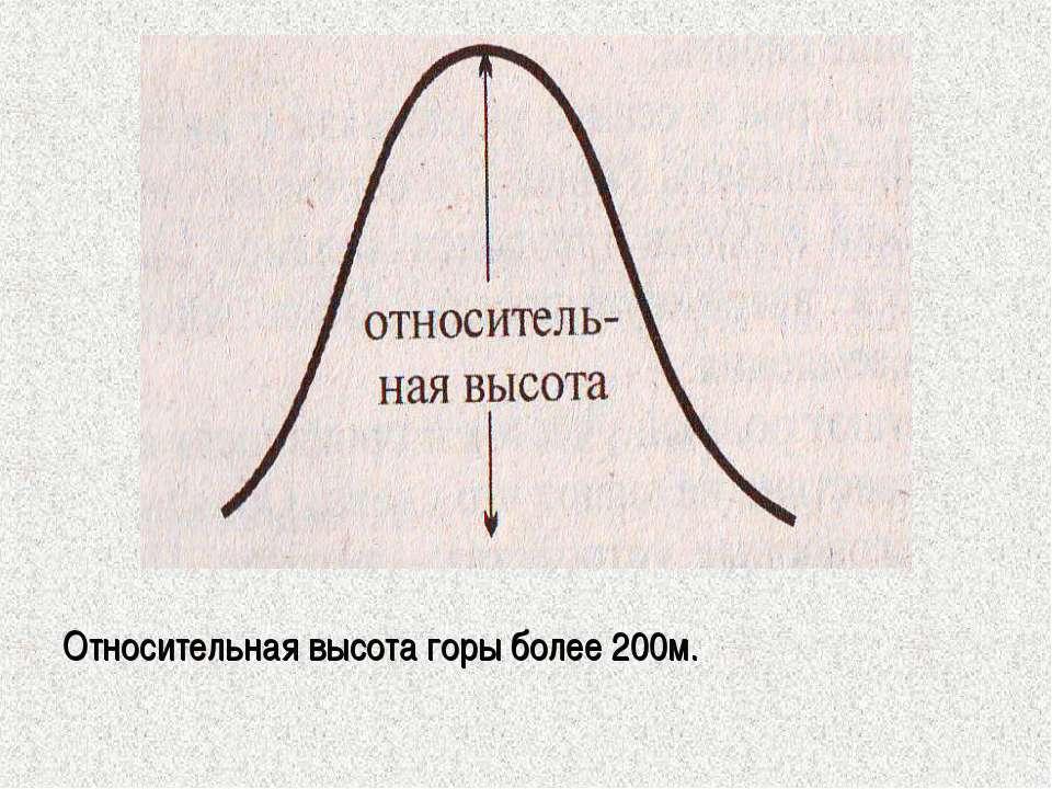 Относительная высота горы более 200м.