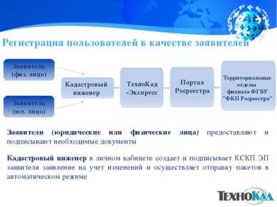 Регистрация пользователей в качестве заявителей Заявители (юридические или фи...