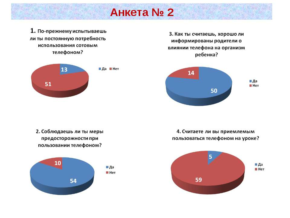 Анкета № 2