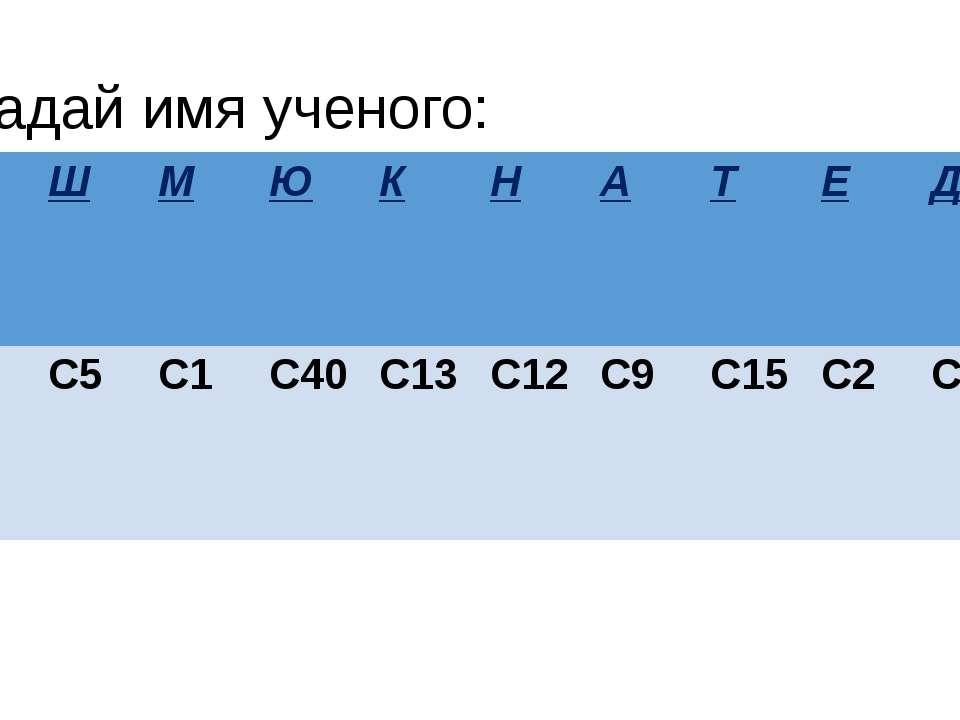 Угадай имя ученого: Р Ш М Ю К Н А Т Е Д С8 С5 С1 С40 С13 С12 С9 С15 С2 С22