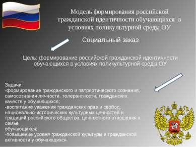 Модель формирования российской гражданской идентичности обучающихся в условия...